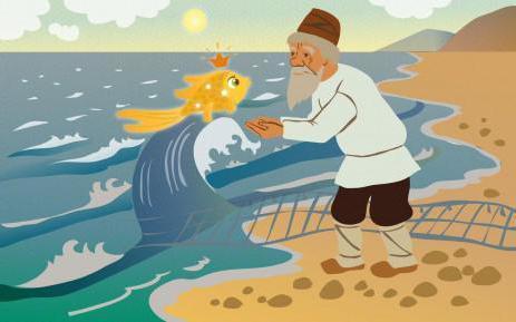 Анализ сказки О рыбаке и рыбке Пушкина