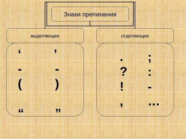 Сочинение на тему Зачем нужны знаки препинания? 4, 5, 6, 7, 8, 9 класс