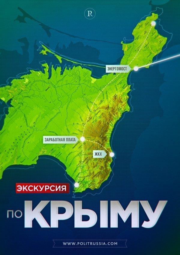 Сочинение Крым: вчера, сегодня, завтра