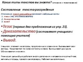 Сочинения по картинам Серова