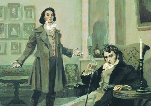 Сочинение Ленский в романе Евгений Онегин (образ и характеристика)