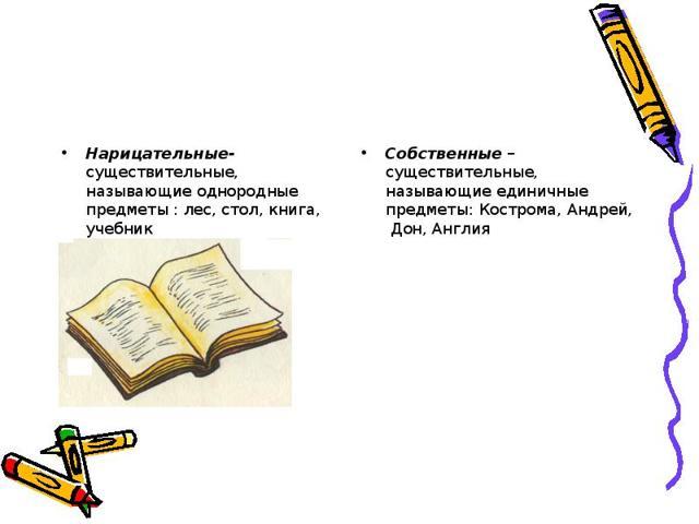 Сочинение Имя существительное и его важность (3, 4, 5, 6, 7 класс)